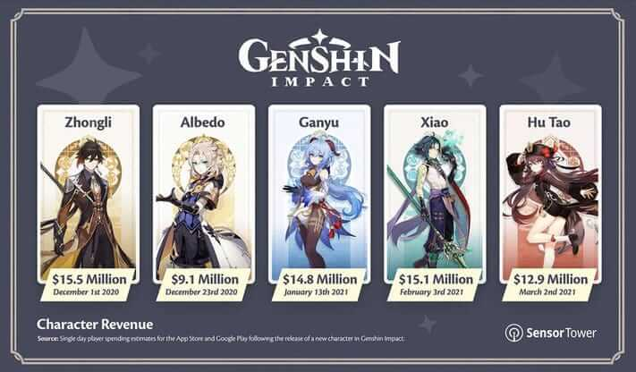 Genshin Impact Banner Sales (September 2021) Know The Exciting Details!