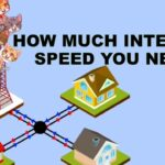 How Much Internet Speed is Required for Home Usage?